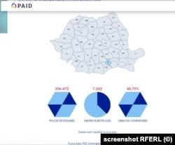 Capitala României ocupă un grad de cuprindere ridicat, aflat la peste 40%. Activitatea seismică din țară justifică asigurarea obligatorie a locuințelor împotriva dezastrelor.