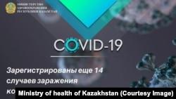 29 март куни Қозоғистонда яна 14 одамда коронавирус аниқланган эди.