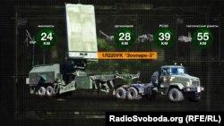 У 2018 році в Україні представили власний контрбатарейний комплекс «Зоопарк-3»