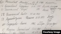 Фотокопия списка, представленного министром Мухамедиулы как доказательство того, что «Енлик Сыдыкова не поступила в 2011 году в Академию искусств».
