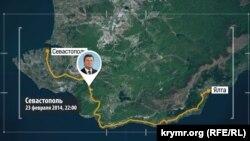 Шлях Януковича з Ялти до Севастополя