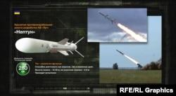 Крилата протикорабельна ракета розробки КБ «Луч»