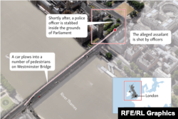 Tačke napada: 1. Automobil uleće među brojne pešake na Vestminsterskom mostu; 2. Ubrzo potom, policajac je izboden u dvorištu Parlamenta; 3. Policajci pucaju u napadača