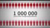 Русиядә бер миллионлап кеше ВИЧ-инфекция йөртә