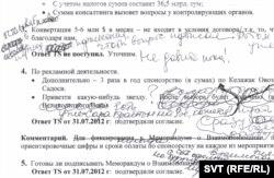 Фрагмент записки с комментариями, сделанными предположительно Гульнарой Каримовой.