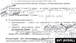 The documents appear to have been reviewed in pen by Gulnara Karimova herself.