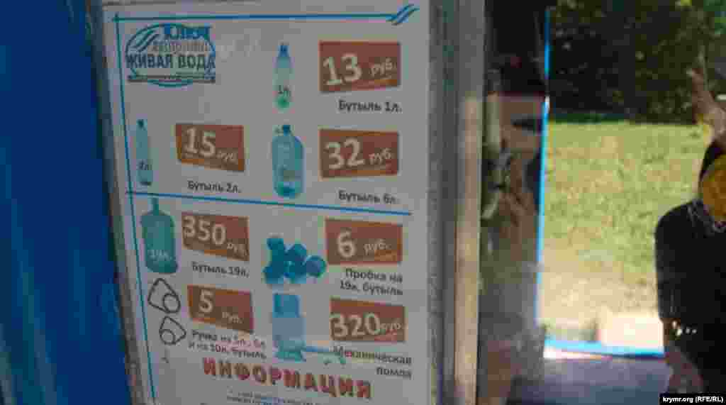 Біля кіоску з артезіанською водою в селі Мирне Сімферопольського району. Вода там поки не подорожчала