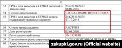 Фирмы, через которые в Крым был поставлен чешский автомобиль для «Морской дирекции»