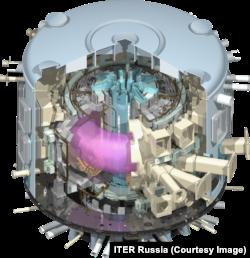Схема устройства будущего реактора ITER
