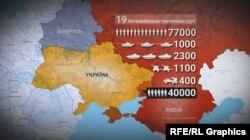 Російські війська на українському кордонні
