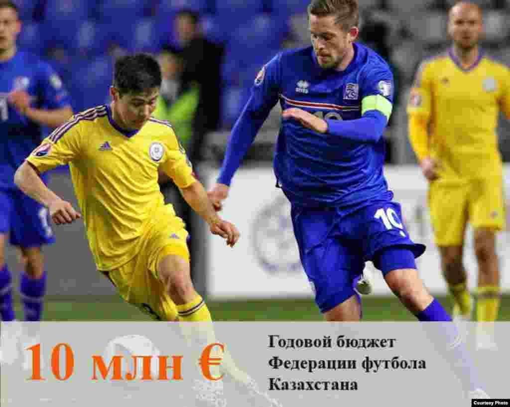 Таков бюджет Федерации футбола Казахстана.