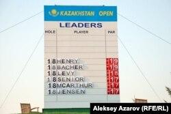 Cтенд на гольф-поле с окончательным результатом и фамилиями победителей. Алматы, 16 сентября 2012 года.