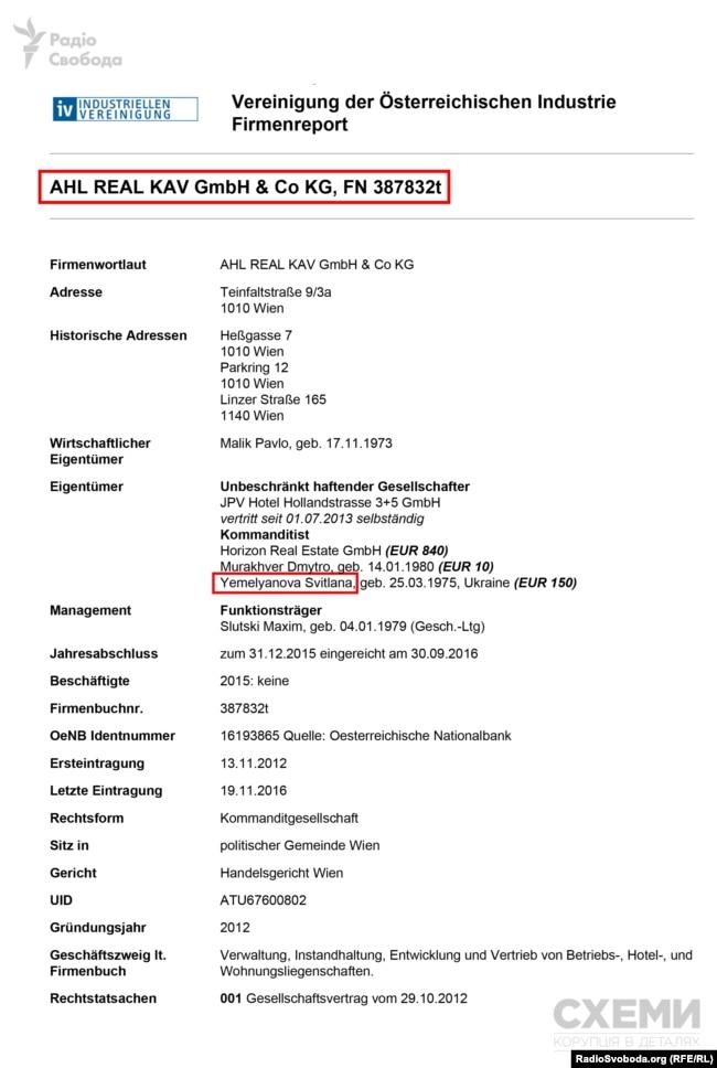 Виписка з австрійського реєстру юросіб, яка підтверджує, що Ємельянова є співвласницею двох готелів