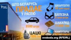 10незвычайных рэчаў, якія Беларусь прадае ўРасею