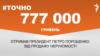 """<a href=""""https://docs.rferl.org/uk-UA/2018/07/27/2db105da-8535-406b-98cd-43d45605cda8.pdf"""" target=""""_blank"""">ДЖЕРЕЛО ІНФОРМАЦІЇ</a><br /> Сторінка проекту Радіо Свобода&nbsp;<a href=""""https://www.radiosvoboda.org/z/17505"""" target=""""_blank"""">#Точно</a>"""