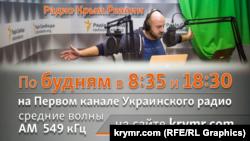 Ukraine, Kyiv - Radio Crimea Realities