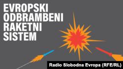 INFOGRAFIKA: Evropski odbrambeni raketni sistem