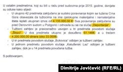 Dokument Vrhovnog suda o reparacijama prije 2015. godine