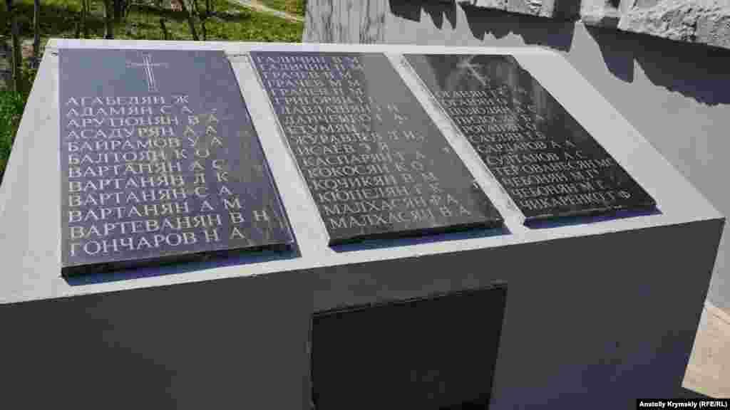 Монумент студентам и преподавателямсельхозтехникума, погибшим в годы Второй мировой войны
