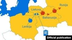 Схема экспорта польских фруктов и овоще в РФ через Литву и Беларусь с молдавскими сертификатами. Рисунок – Delfi