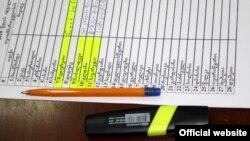 Формирование избирательных списков вновь остается камнем преткновения между властями и оппозицией