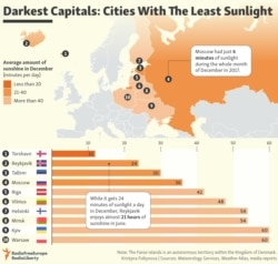 INFOGRAPHIC: Darkest Capitals: Cities With The Least Sunlight