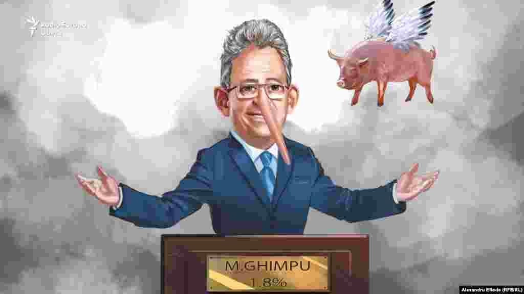 """Prorocirea lui Mihai Ghimpu că""""Dodon va ajunge președinte când va zbura porcul"""" i-a fost autorului aproape fatală."""