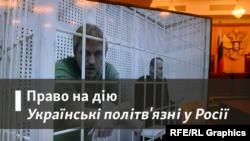 Право на дію | Як допомогти українським політв'язням у Росії?