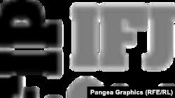 Логотип Міжнародної феідерації журналістів