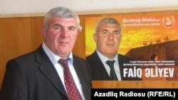 Faiq Əliyev