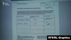 Мартиненко вказаний у документах бенефіціарним власником Bradcrest Investments
