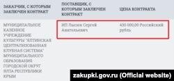 Полевая кухня и трансфер ветеранов обойдется в 430 тысяч рублей