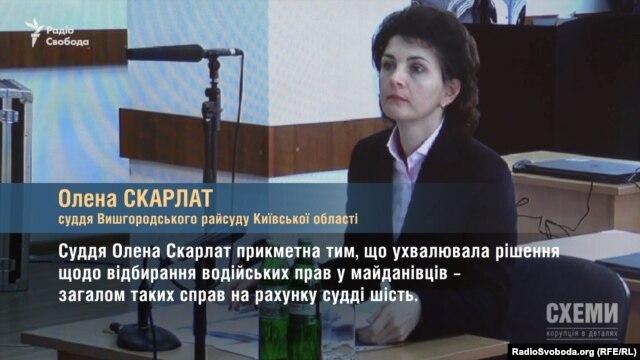 Олена Скарлат, суддя Вишгородського райсуду Київської області