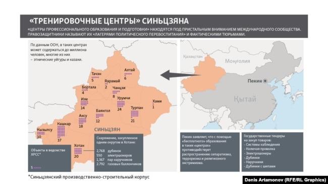 """Карта Синьцзян-Уйгурской автономной области с предположительным расположением """"лагерей перевоспитания"""""""