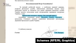 Вадима Мельника у 2016 році нагородили званням «заслужений юрист України». Рекомендував йогодо нагороди тодішній голова ДФС Роман Насіров