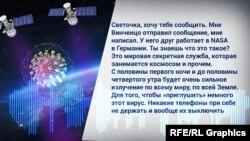 Візуалізація аудіоповідомлення у меседжері ватсап про «випромінювання» з космосу