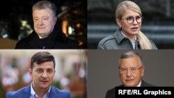 Огляд подій президентської кампанії-2019 Радіо Свобода публікує щотижня