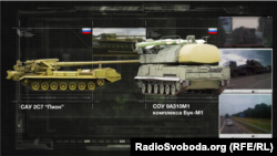 Зразки російської техніки, яка присутня на Донбасі