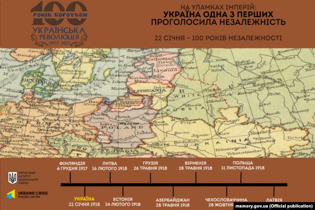 Інфографіка Українського інституту національної пам'яті та Українського кризового медіа центру. (Щоб відкрити інфографіку в більшому форматі, натисніть на зображення)