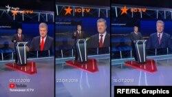 Три ефіри Порошенка на каналі ICTV