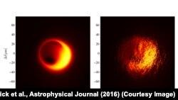"""Слева: модельное изображение тени черной дыры в центре нашей галактики и ореола вокруг нее. Справа: то же самое изображение, но получено в модели при учете открытого """"Радиоастроном"""" эффекта рассеяния"""