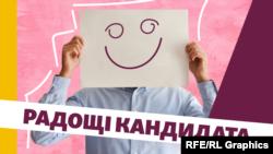 «Президент UA»: кандидати у президенти виборчої кампанії 2019 року відповідають на однакові запитання Радіо Свобода
