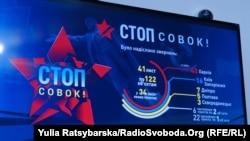 """Инфографика проекта """"Стоп Совок!"""""""