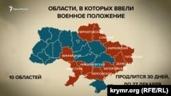 Военное положение в Украине. Иллюстрация