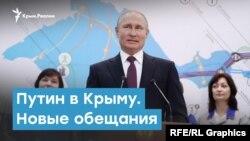 Путин в Крыму. Новые обещания | Крымский вечер