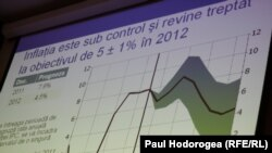 Moldova - Inflation, National Bank, 03Feb2011