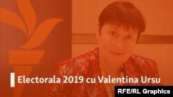 Electorala 2019