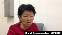 Чынара Термечикова