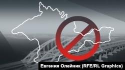 Санкции из-за аннексии Крыма - коллаж