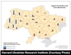 Данные о поддержке установки памятников Ленину и Бандере